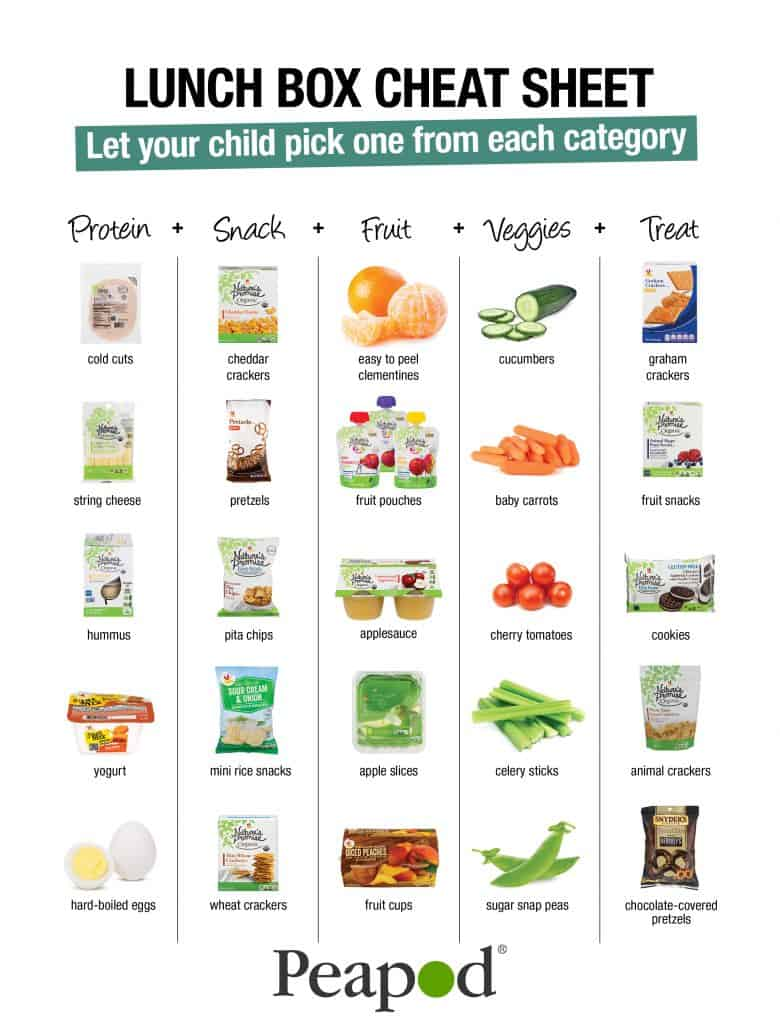 peapod lunch categories