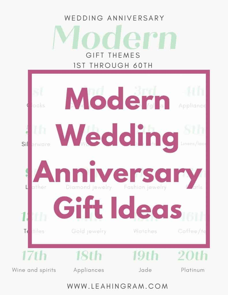 modern wedding anniversary gift theme ideas