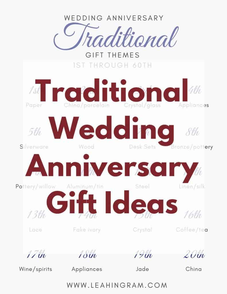 traditional wedding anniversary gift ideas